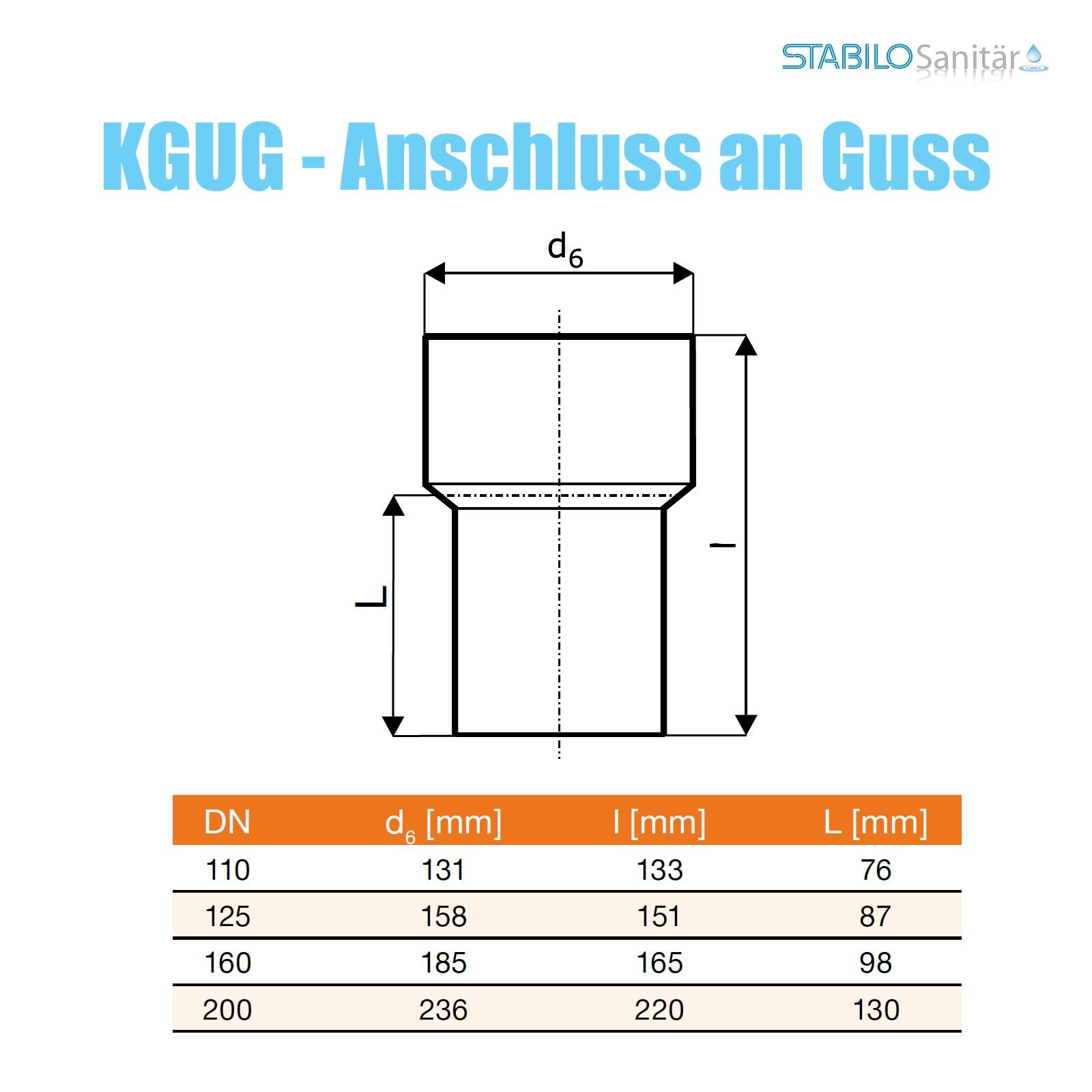 Kg anschluss dn110 gussrohr spitzende 100 mm kgug abwasserrohr - Kunststoffrohre durchmesser tabelle ...