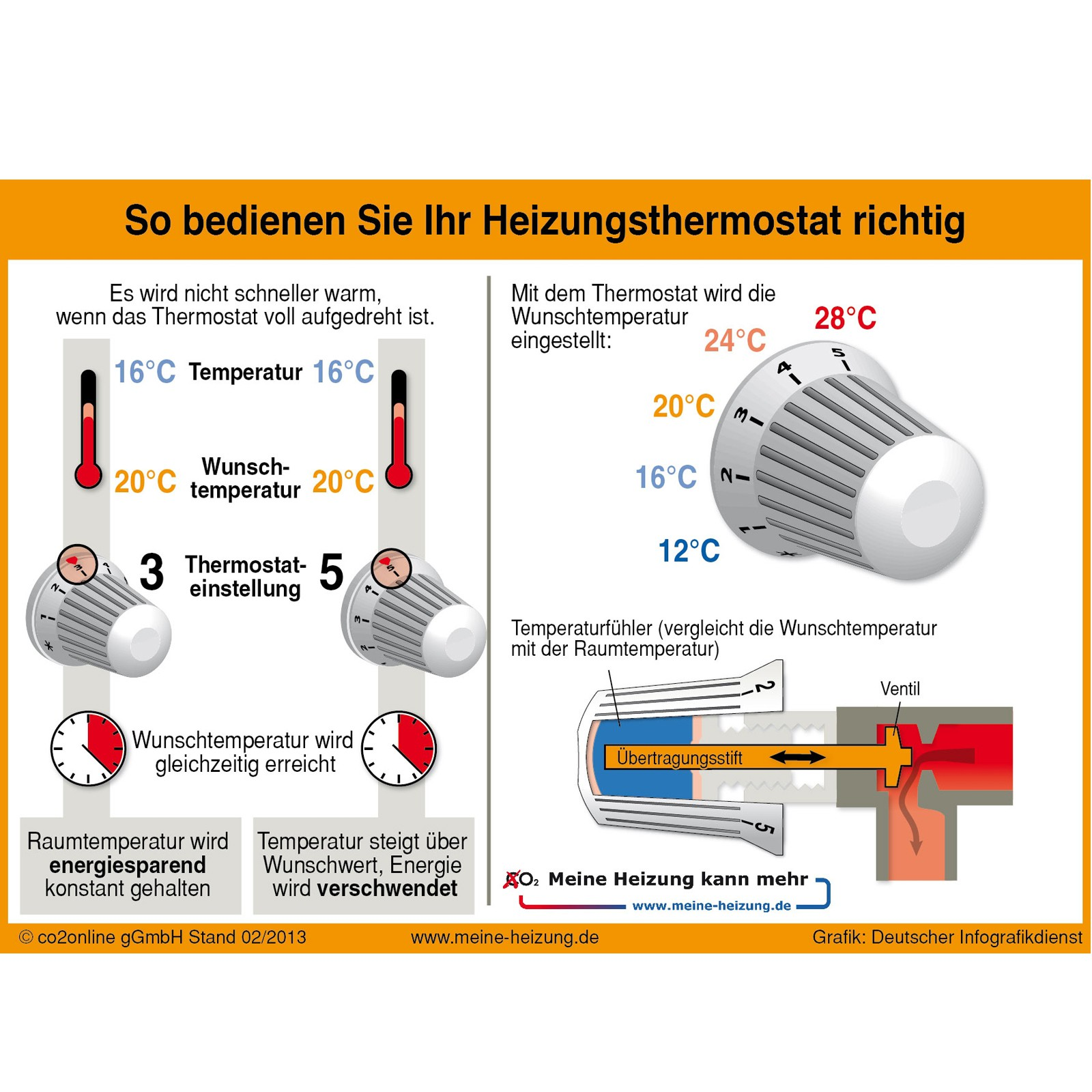heimeier heizk rper thermostat thermostatkopf k m30 x 1 5 heizk rperregler ebay. Black Bedroom Furniture Sets. Home Design Ideas