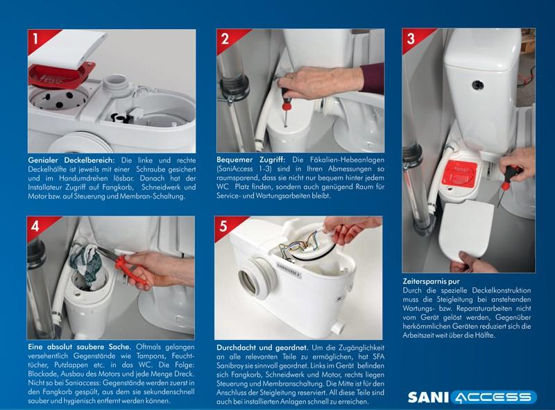 Hebeanlage Dusche Wc : Sanibroy SaniAccess 3 Hebeanlage Abwasserpumpe WC Dusche Waschbecken