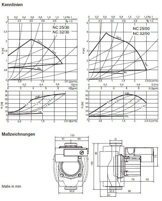 heizungspumpe berechnen hydraulischen abgleich selber. Black Bedroom Furniture Sets. Home Design Ideas