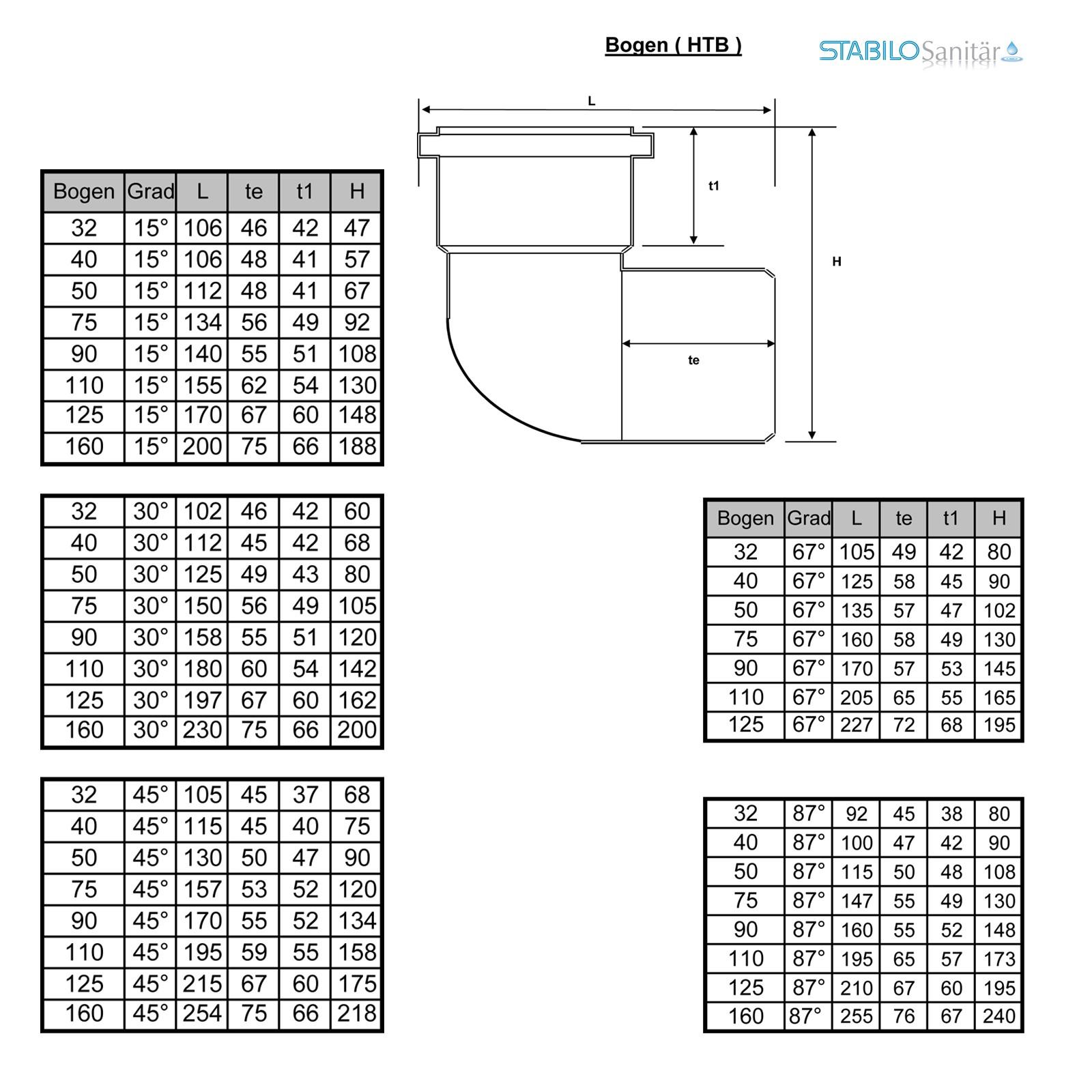Ht rohr bogen dn40 30 htb winkel abwasserrohr abflussrohr grau - Edelstahlrohr durchmesser tabelle ...