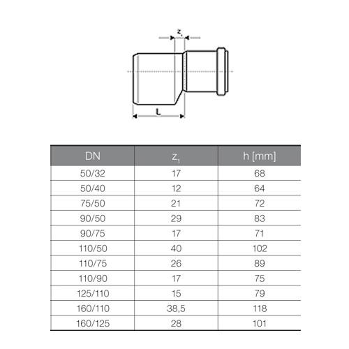 ht rohr reduziermuffe dn50 40 lang reduzierst ck reduzierung bergangsrohr ebay. Black Bedroom Furniture Sets. Home Design Ideas