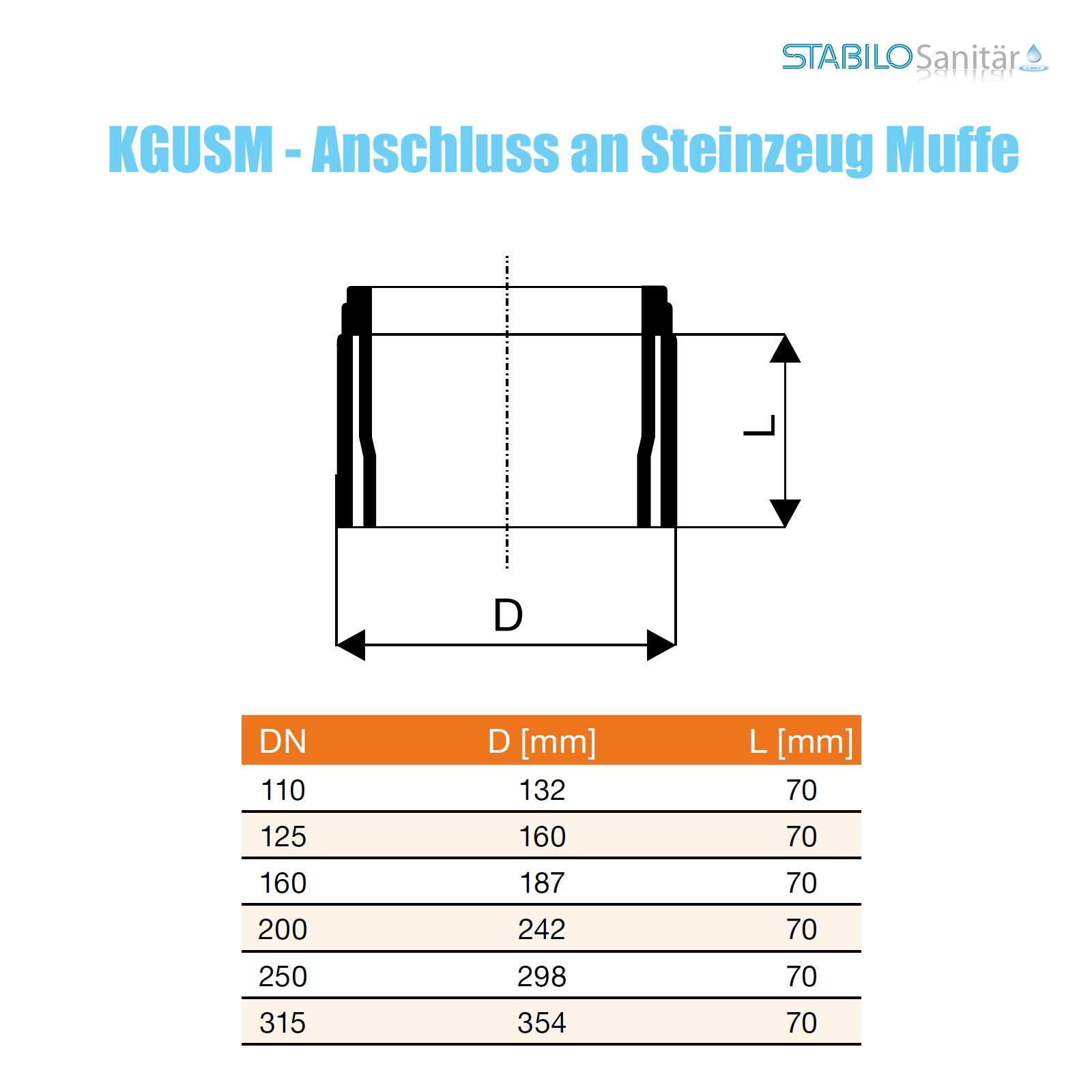 kg anschluss steinzeugrohr muffe dn 100 110 kgusm steinzeug muffe abwasserrohr ebay. Black Bedroom Furniture Sets. Home Design Ideas