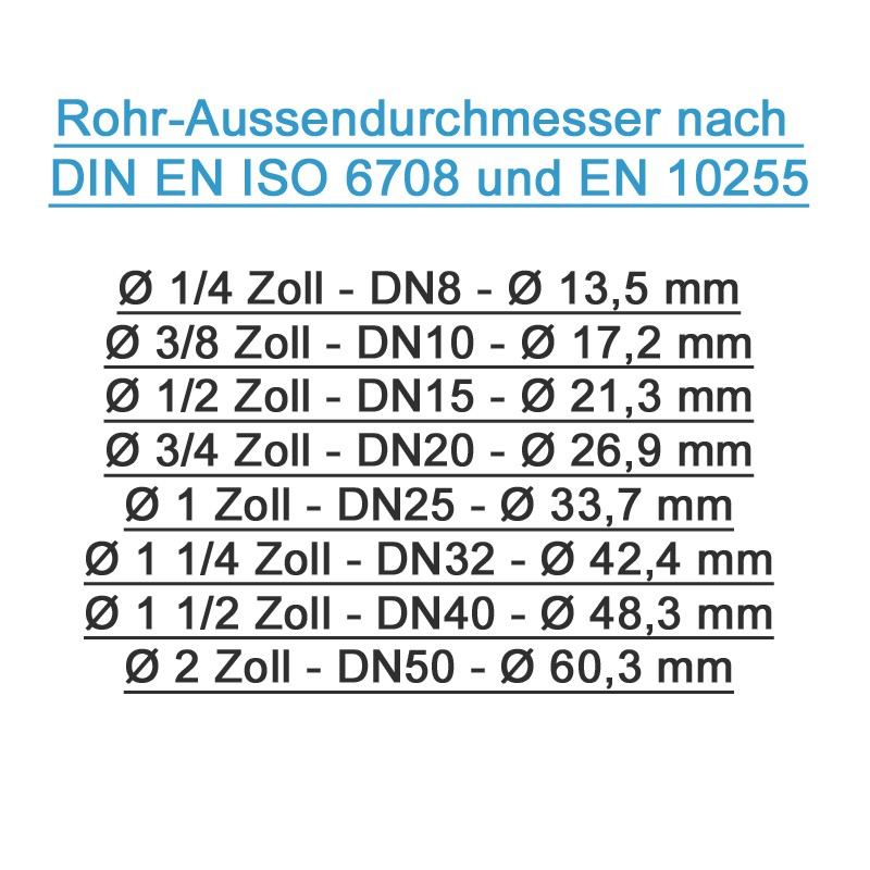 Hervorragend Rohr Kugelhahn 32 mm 1 Zoll Klemmverschraubung Verschraubung BE21