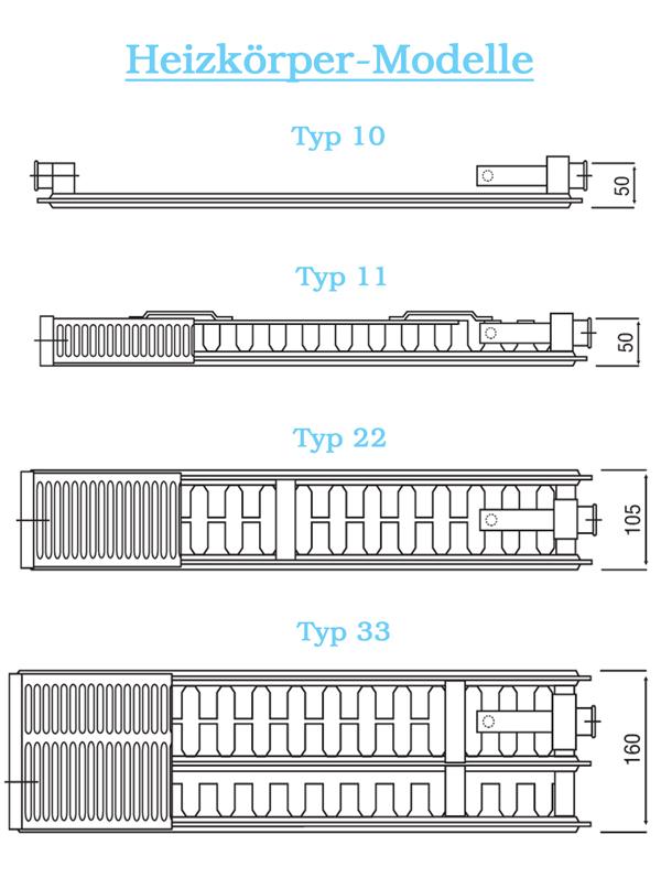 heizk rper typ 33 600 1000 ventilheizk rper kompaktheizk rper. Black Bedroom Furniture Sets. Home Design Ideas