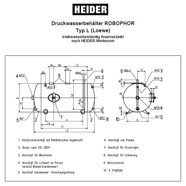 Druckkessel 150L 6bar Druckbehälter Drucktank Druckspeicher liegend ...