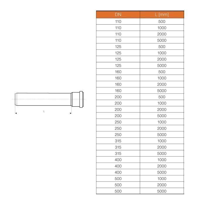 kg rohr dn500 1000mm 1m abwasserrohr kanalrohr orange. Black Bedroom Furniture Sets. Home Design Ideas