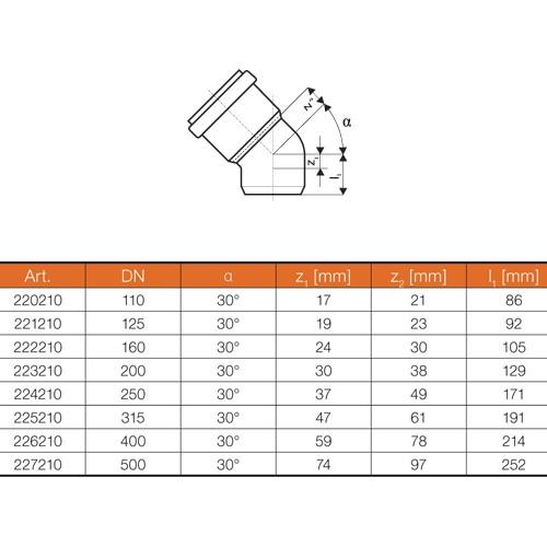 kg bogen dn125 30 grad rohr abwasserrohr kanalrohr orange. Black Bedroom Furniture Sets. Home Design Ideas