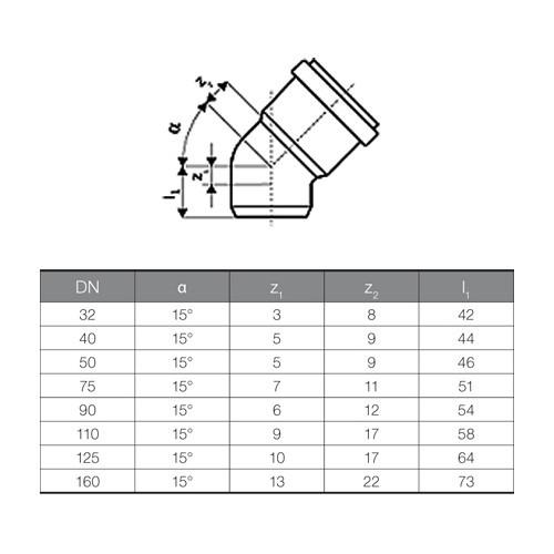 karton ht bogen 20stk dn50 15 htb f r abwasserrohr. Black Bedroom Furniture Sets. Home Design Ideas