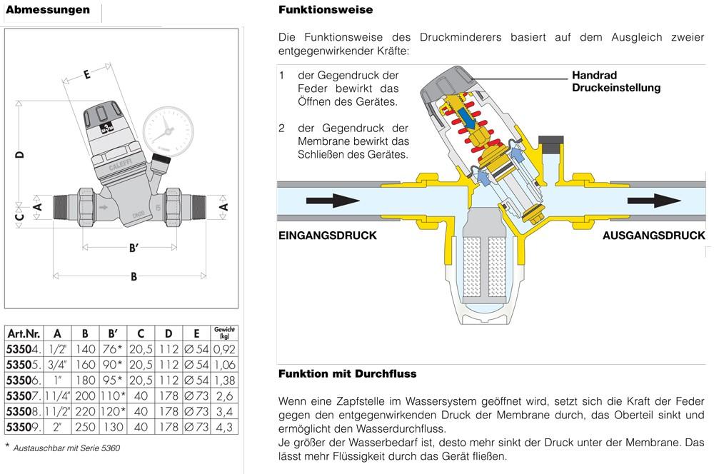 druckminderer 1 1 2 11 2 1 5 zoll druckreduzierer. Black Bedroom Furniture Sets. Home Design Ideas